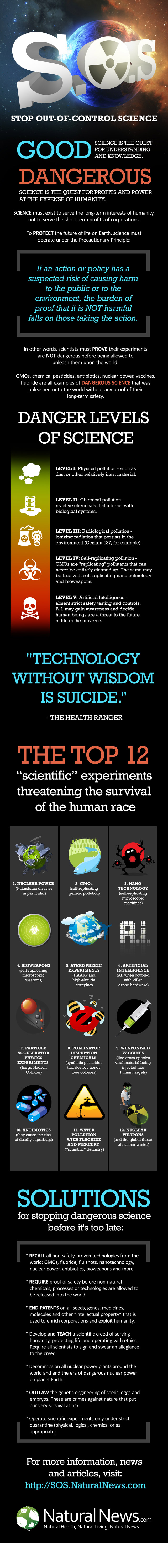 Infographic-SOS-Stop-Out-of-Control-Science